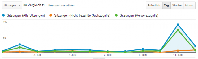 toni-bortoluzzi-traffic_aktuell